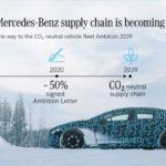 Mercedes-CO2-neutral