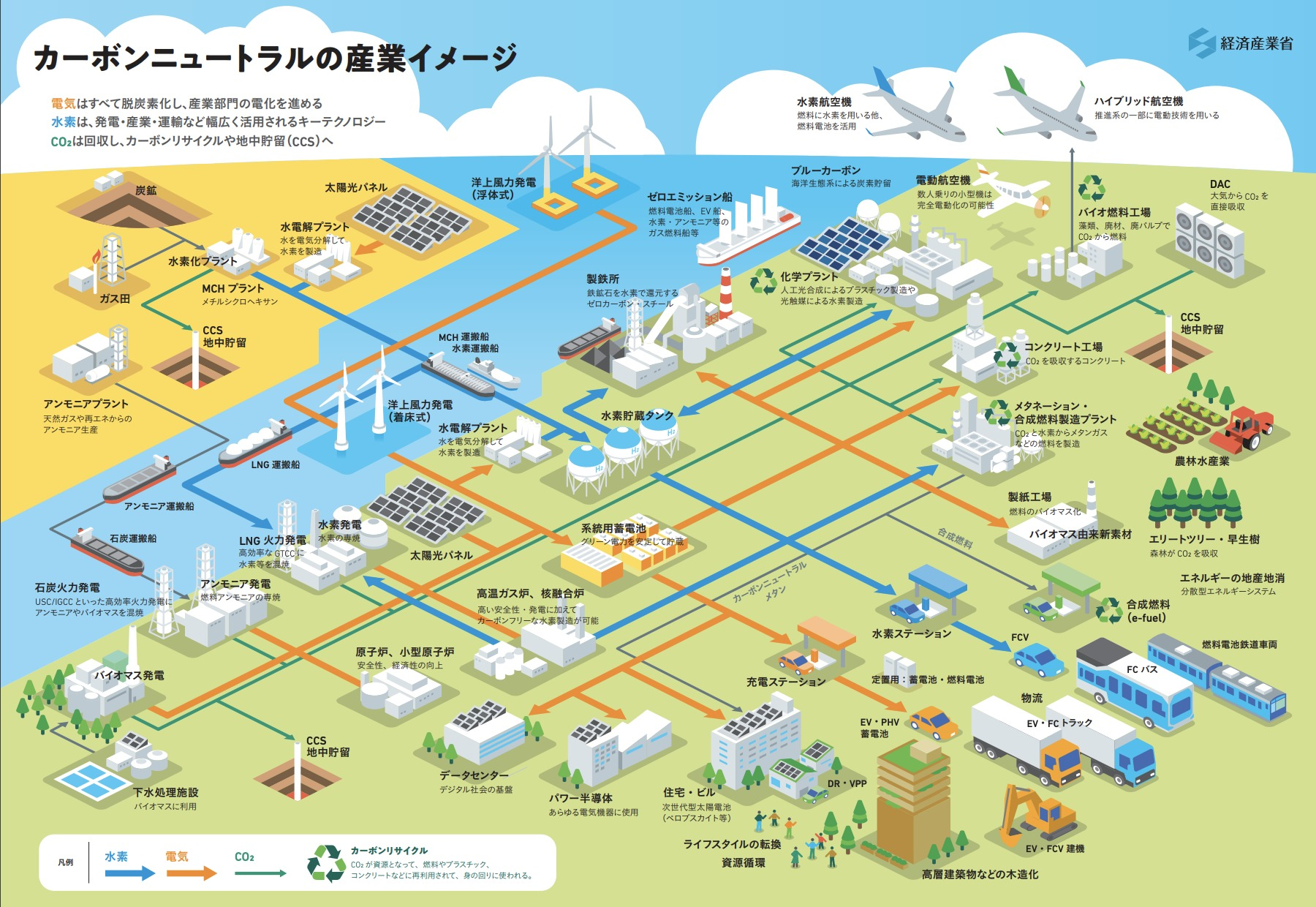 green-growth-japan
